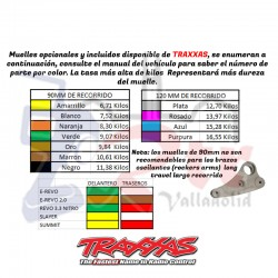 Muelles Rojos dureza 5.4 (Doble Naranja) Traxxas GTR TRA5649